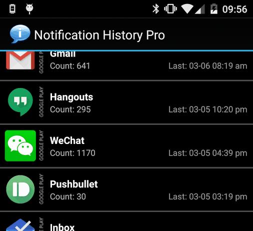 notification history