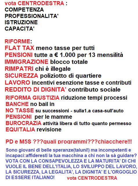 Indecisi e Astensionisti Italiani