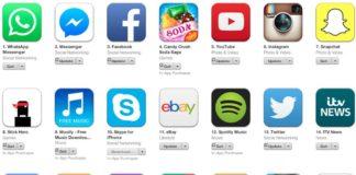 Come trovare lavoro nelle app