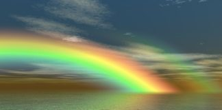 come si forma un arcobaleno